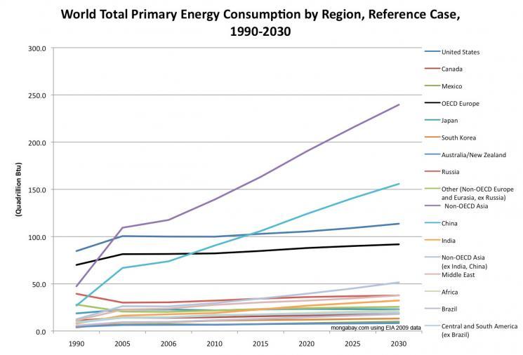 forecast_energy_line (1).jpg