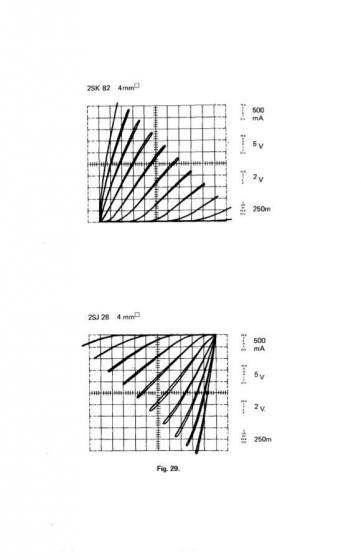 2SJ28_2SK82-Graph.jpg